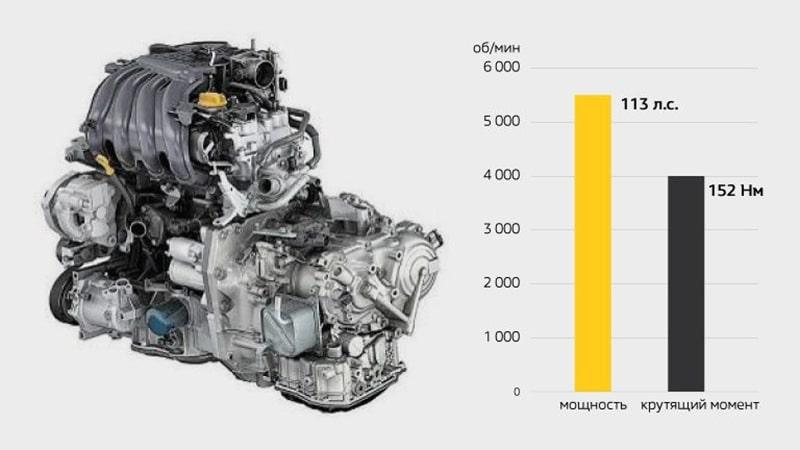 двигатель 113 л.с.