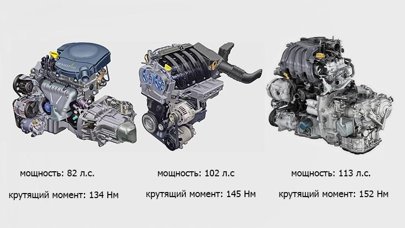двигатели сандеро 2018-2019